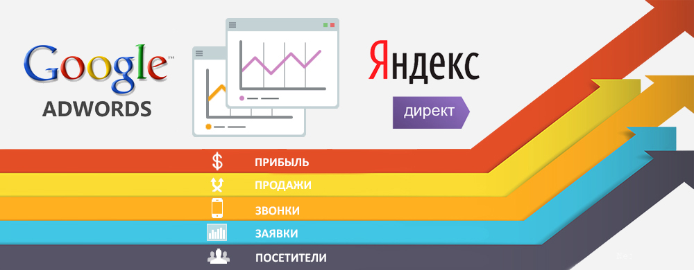 YANDEX DIRECT и GOOGLE ADWORDS